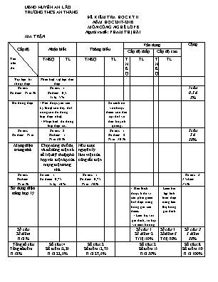 Ma trận và đề kiểm tra học kỳ II môn Công nghệ Lớp 8 - Năm học 2017-2018 - Trường THCS An Thắng (Có đáp án)